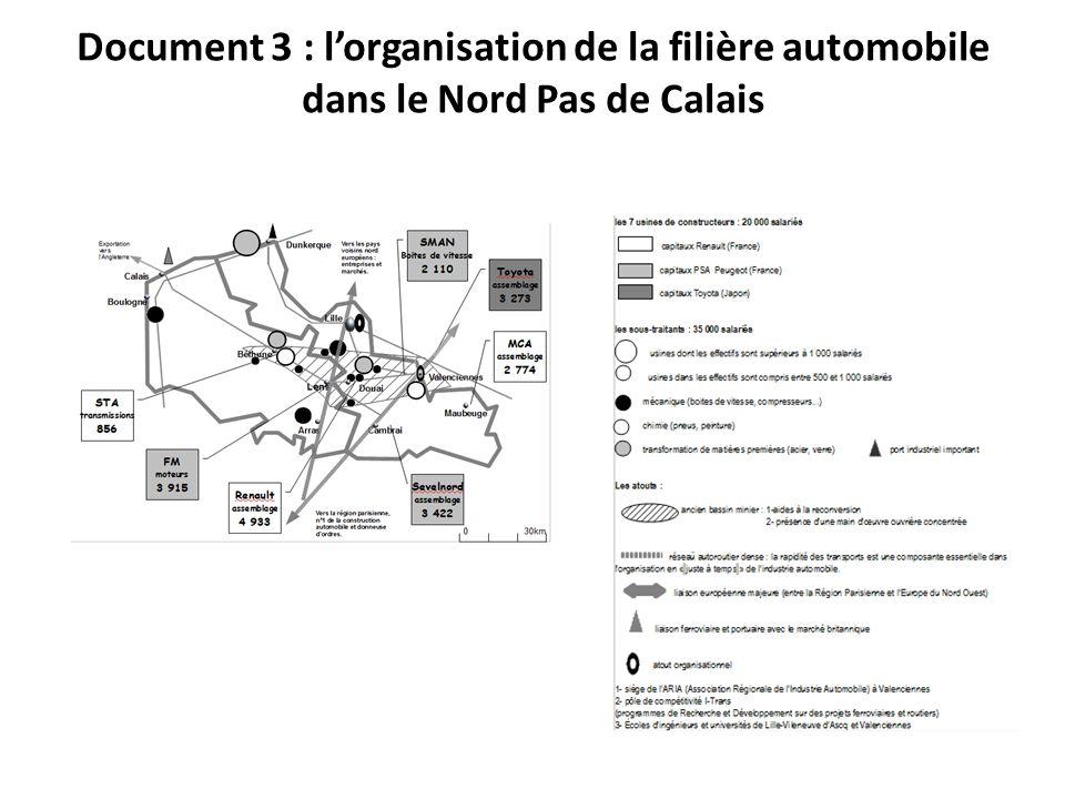 Document 3 : l'organisation de la filière automobile dans le Nord Pas de Calais