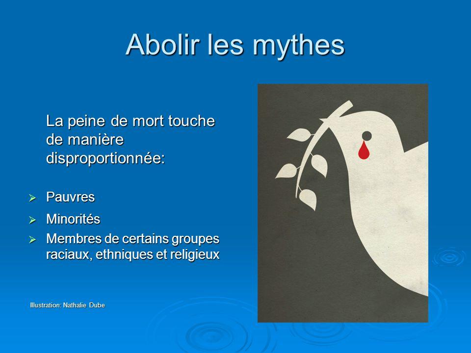 Abolir les mythes La peine de mort touche de manière disproportionnée:  Pauvres  Minorités  Membres de certains groupes raciaux, ethniques et relig