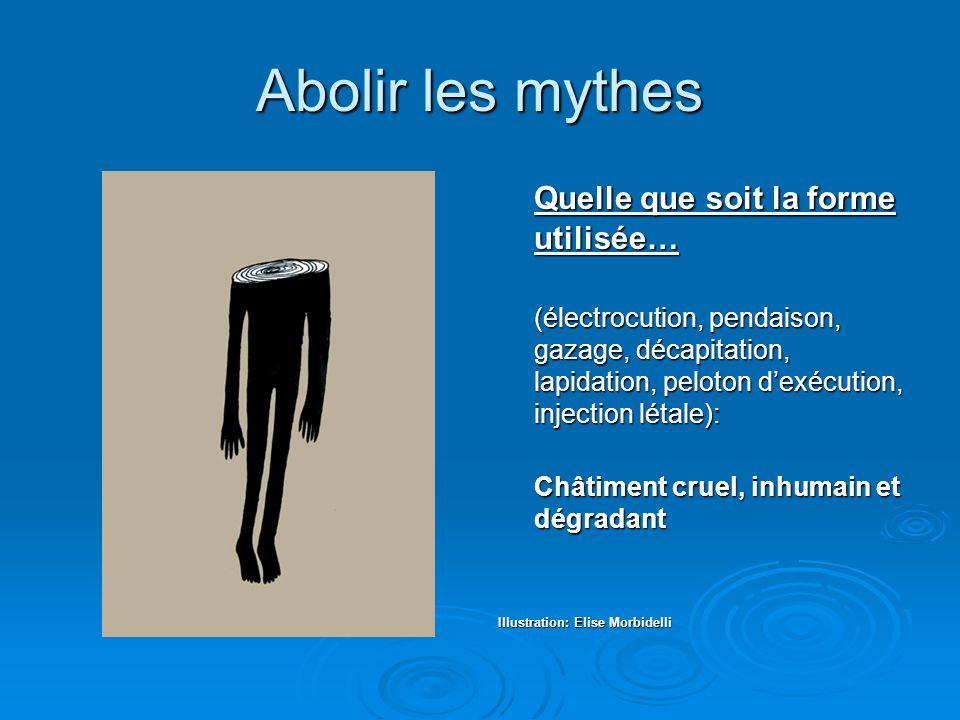 Abolir les mythes Quelle que soit la forme utilisée… (électrocution, pendaison, gazage, décapitation, lapidation, peloton d'exécution, injection létal
