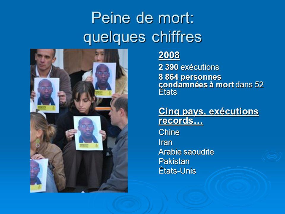 Peine de mort: quelques chiffres 2008 2 390 exécutions 8 864 personnes condamnées à mort dans 52 États Cinq pays, exécutions records… ChineIran Arabie