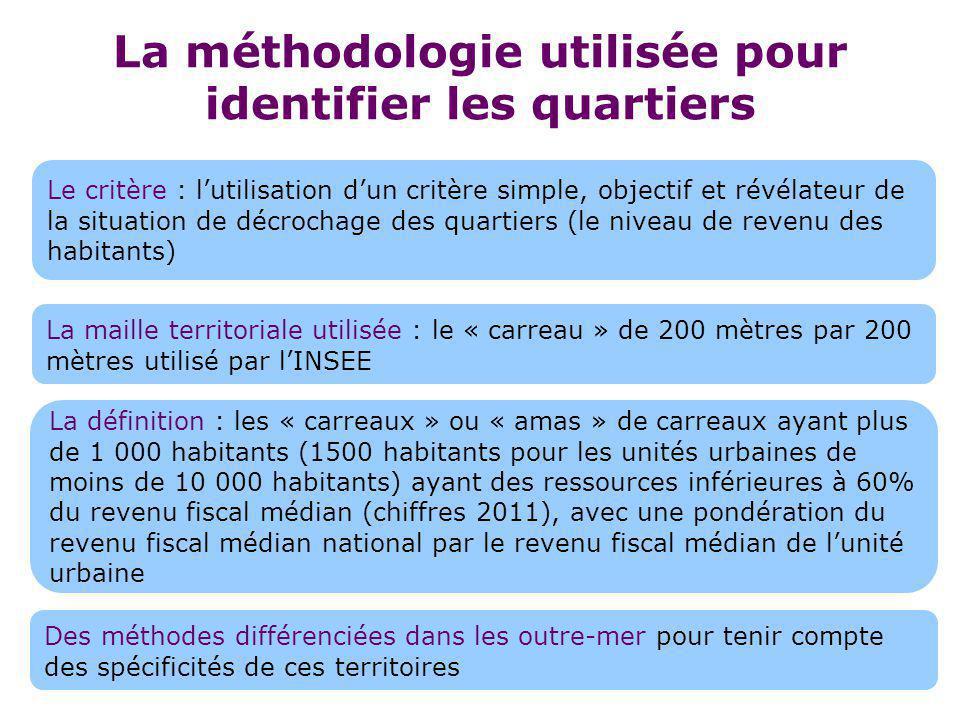 La méthodologie utilisée pour identifier les quartiers La maille territoriale utilisée : le « carreau » de 200 mètres par 200 mètres utilisé par l'INS