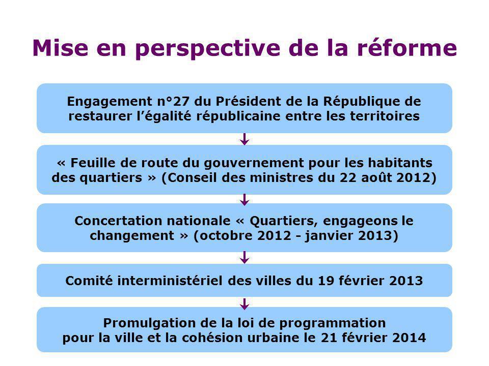 Mise en perspective de la réforme « Feuille de route du gouvernement pour les habitants des quartiers » (Conseil des ministres du 22 août 2012) Concer