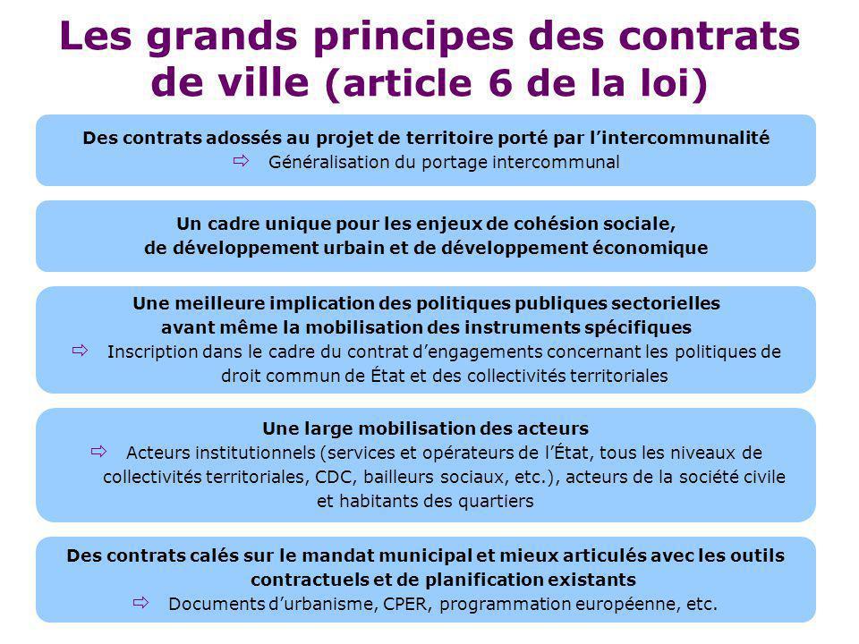 Les grands principes des contrats de ville (article 6 de la loi) Des contrats adossés au projet de territoire porté par l'intercommunalité  Généralis