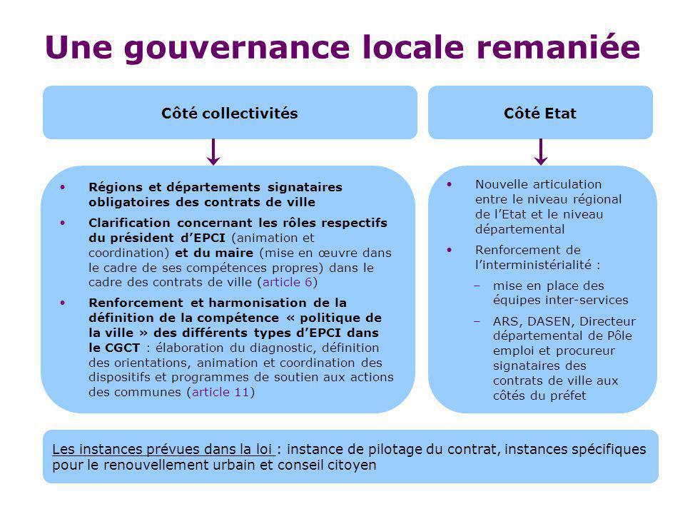 Une gouvernance locale remaniée Régions et départements signataires obligatoires des contrats de ville Clarification concernant les rôles respectifs d