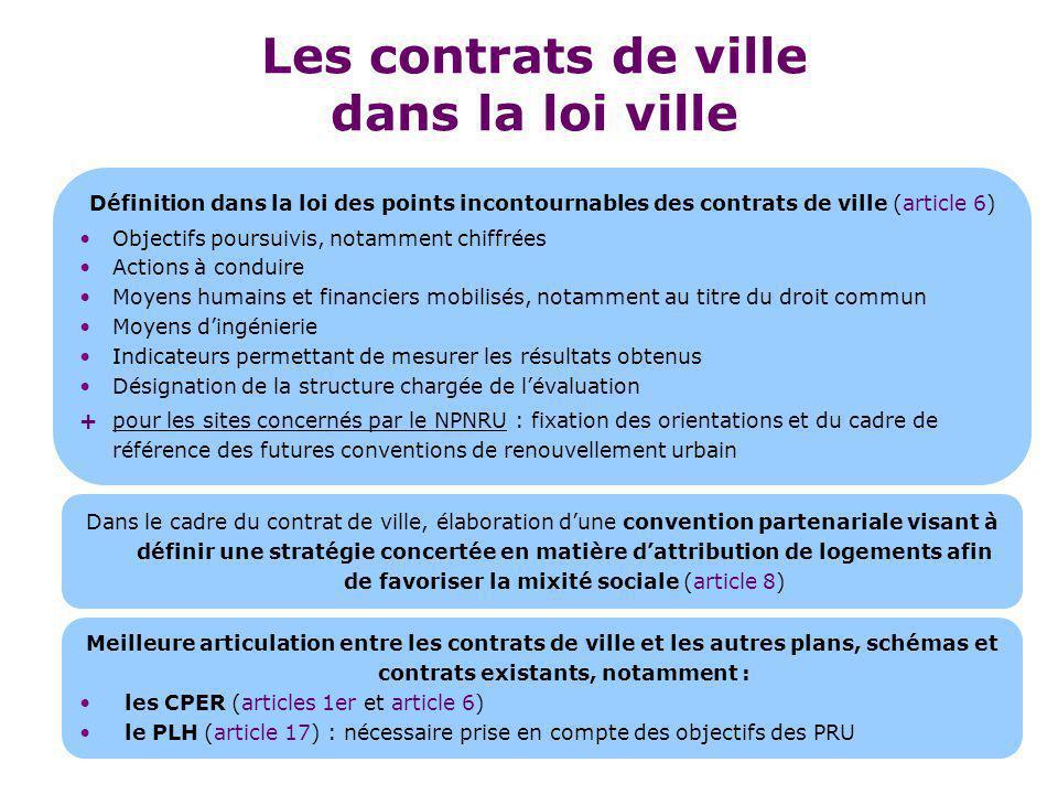 Les contrats de ville dans la loi ville Meilleure articulation entre les contrats de ville et les autres plans, schémas et contrats existants, notamme