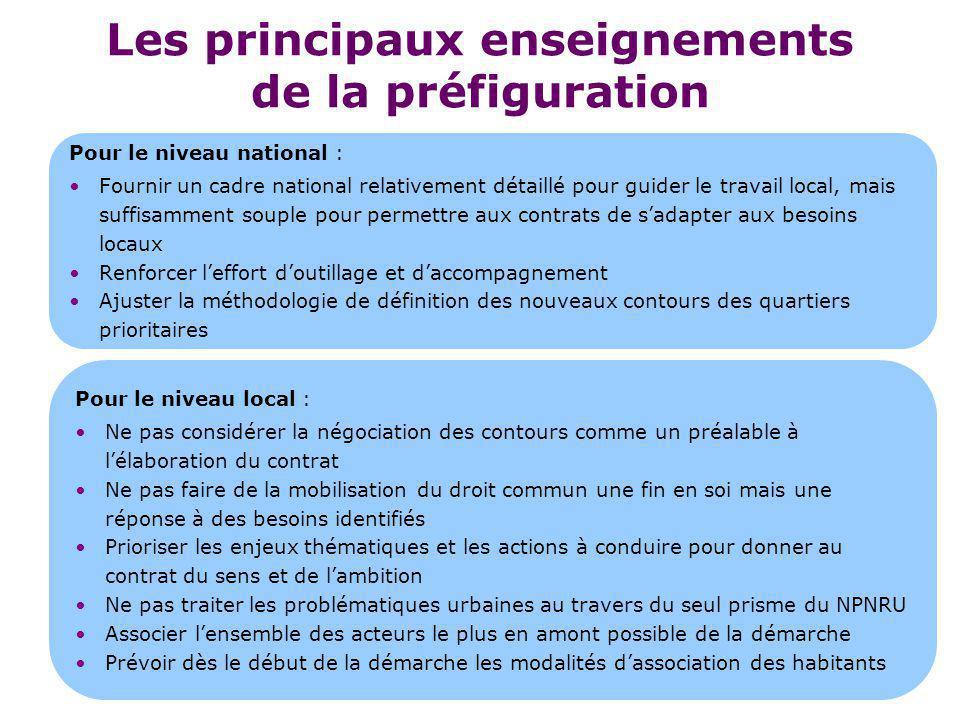 Les principaux enseignements de la préfiguration Pour le niveau national : Fournir un cadre national relativement détaillé pour guider le travail loca