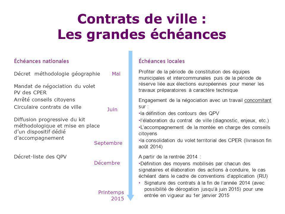 Contrats de ville : Les grandes échéances Échéances nationalesÉchéances locales Mai Juin Septembre Décembre Printemps 2015 Décret méthodologie géograp