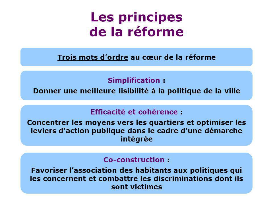 Les principes de la réforme Trois mots d'ordre au cœur de la réforme Simplification : Donner une meilleure lisibilité à la politique de la ville Effic
