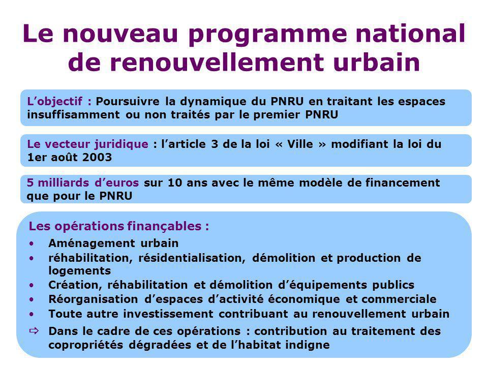 L'objectif : Poursuivre la dynamique du PNRU en traitant les espaces insuffisamment ou non traités par le premier PNRU Le nouveau programme national d