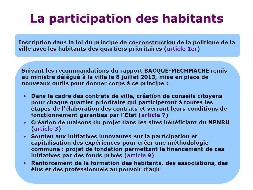 La participation des habitants Inscription dans la loi du principe de co-construction de la politique de la ville avec les habitants des quartiers pri