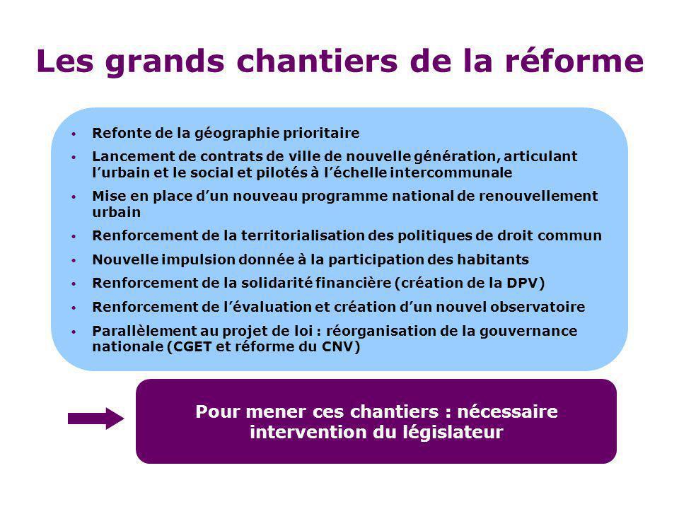 Les grands chantiers de la réforme Refonte de la géographie prioritaire Lancement de contrats de ville de nouvelle génération, articulant l'urbain et
