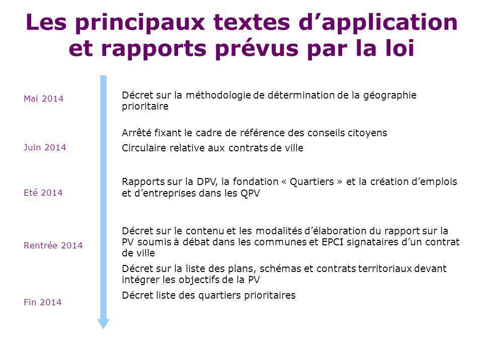 Les principaux textes d'application et rapports prévus par la loi Mai 2014 Juin 2014 Rentrée 2014 Eté 2014 Fin 2014 Décret sur la méthodologie de déte