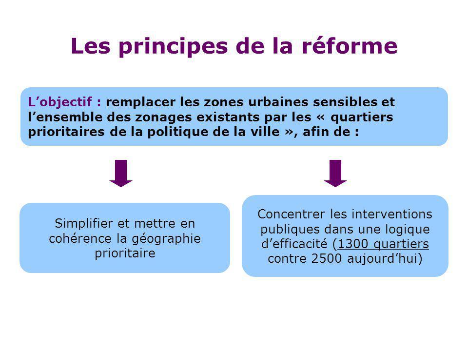 Les principes de la réforme Simplifier et mettre en cohérence la géographie prioritaire L'objectif : remplacer les zones urbaines sensibles et l'ensem