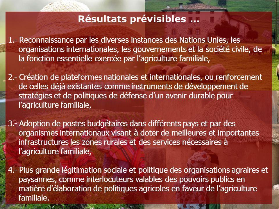 Résultats prévisibles … 1.- Reconnaissance par les diverses instances des Nations Unies, les organisations internationales, les gouvernements et la so