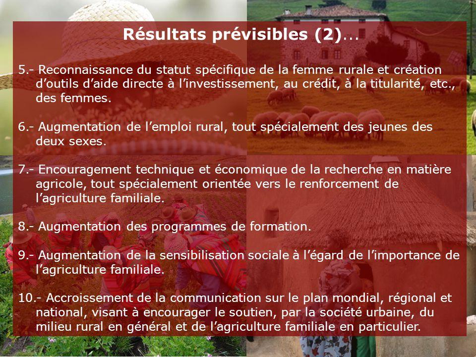 Résultats prévisibles (2)... 5.- Reconnaissance du statut spécifique de la femme rurale et création d'outils d'aide directe à l'investissement, au cré