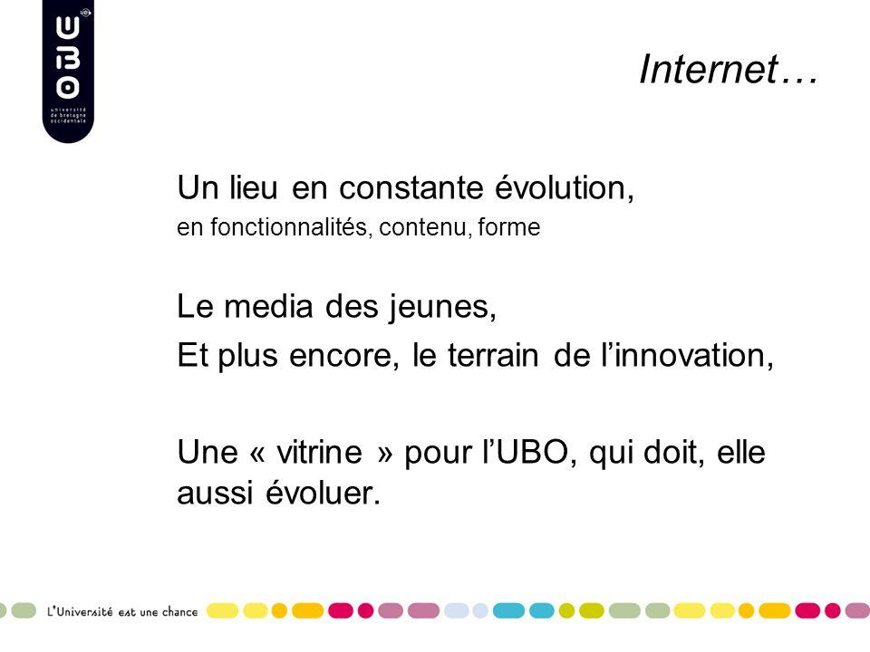 Internet… Un lieu en constante évolution, en fonctionnalités, contenu, forme Le media des jeunes, Et plus encore, le terrain de l'innovation, Une « vitrine » pour l'UBO, qui doit, elle aussi évoluer.