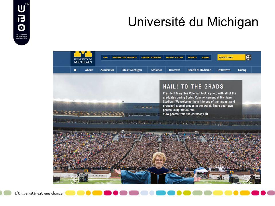 Université du Michigan