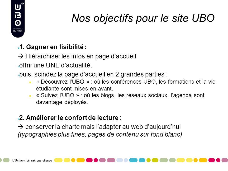 Nos objectifs pour le site UBO  3.