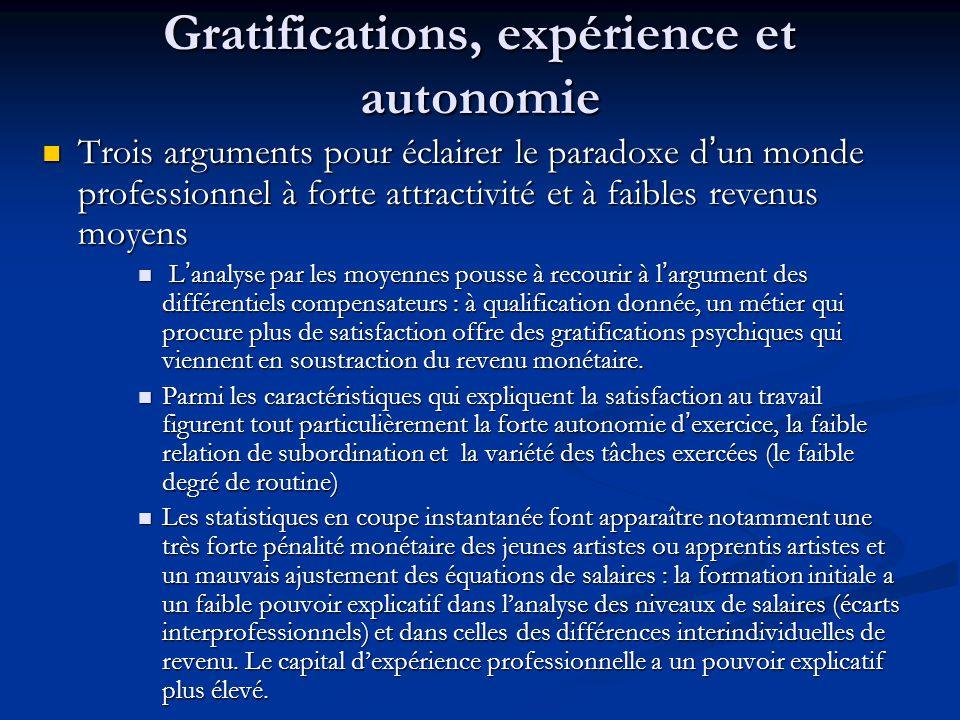 Gratifications, expérience et autonomie Trois arguments pour éclairer le paradoxe d'un monde professionnel à forte attractivité et à faibles revenus m