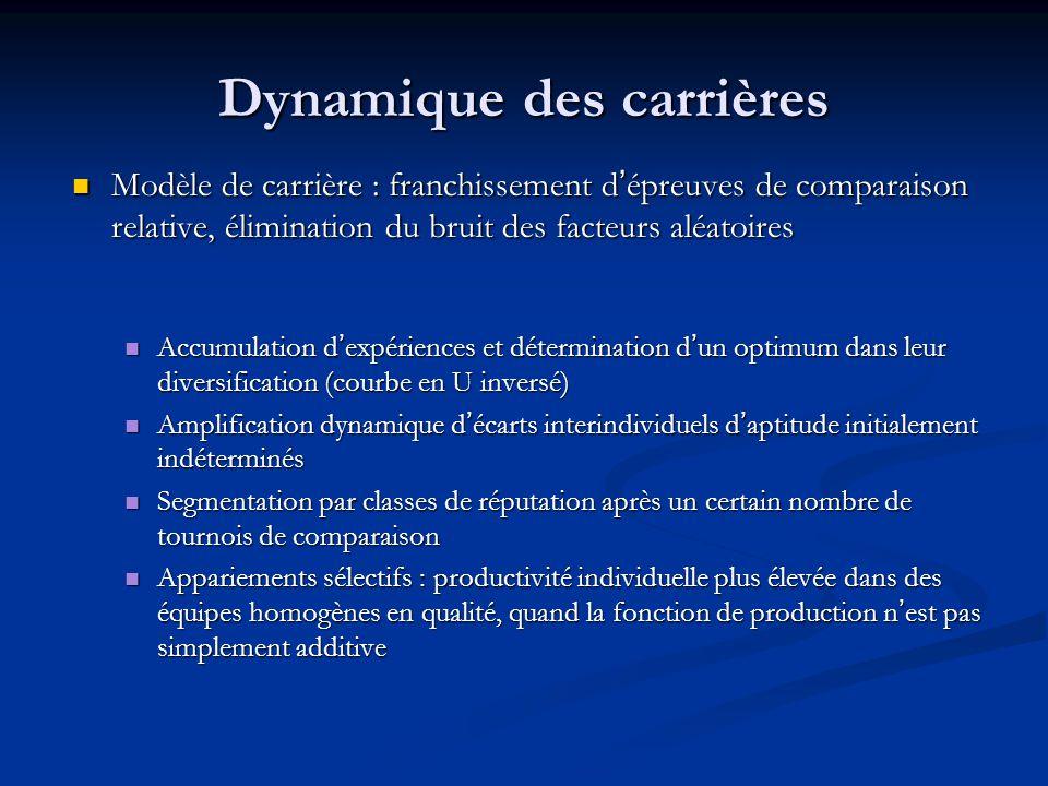 Dynamique des carrières Modèle de carrière : franchissement d'épreuves de comparaison relative, élimination du bruit des facteurs aléatoires Modèle de