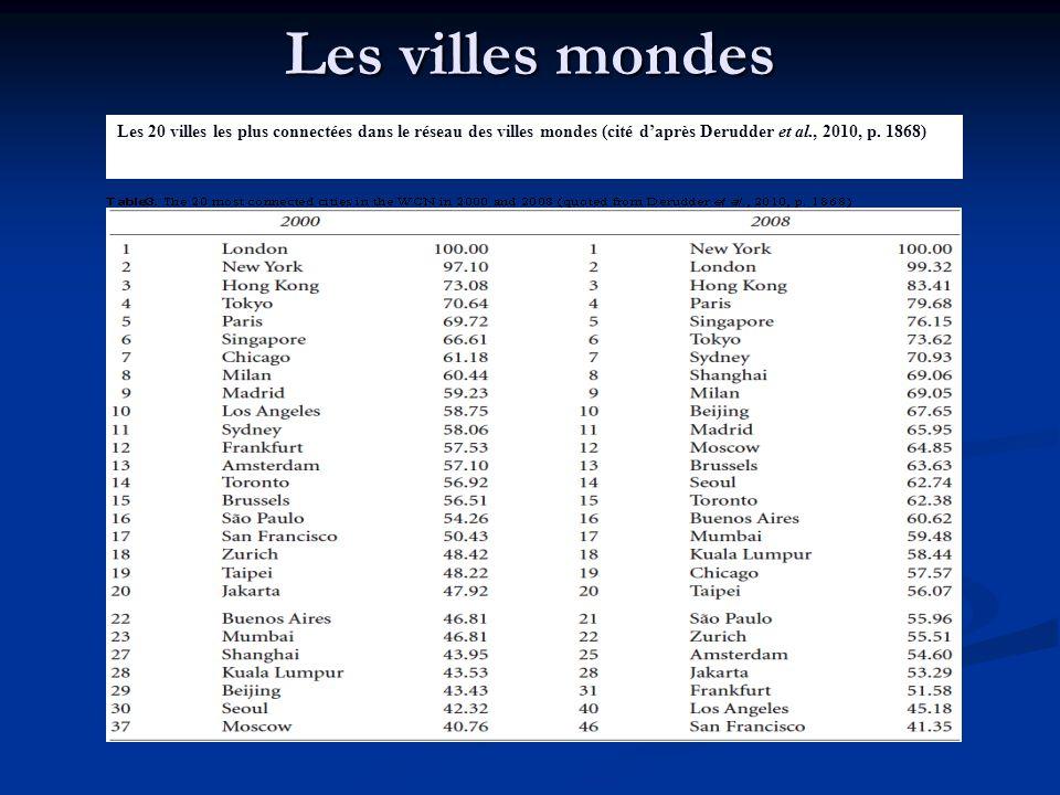 Les villes mondes Les 20 villes les plus connectées dans le réseau des villes mondes (cité d'après Derudder et al., 2010, p. 1868)