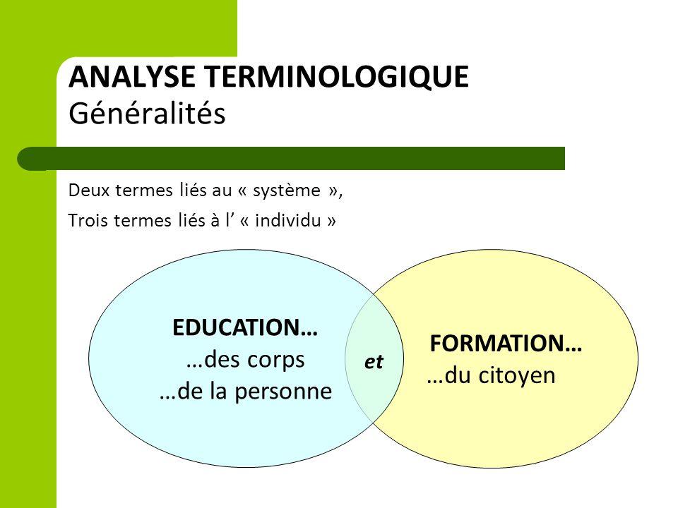 ANALYSE TERMINOLOGIQUE Généralités Deux termes liés au « système », Trois termes liés à l' « individu » FORMATION… …du citoyen EDUCATION… …des corps …de la personne et