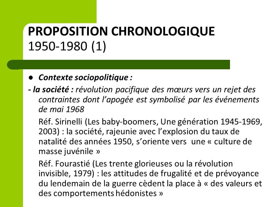PROPOSITION CHRONOLOGIQUE 1950-1980 (1) Contexte sociopolitique : - la société : révolution pacifique des mœurs vers un rejet des contraintes dont l'apogée est symbolisé par les événements de mai 1968 Réf.