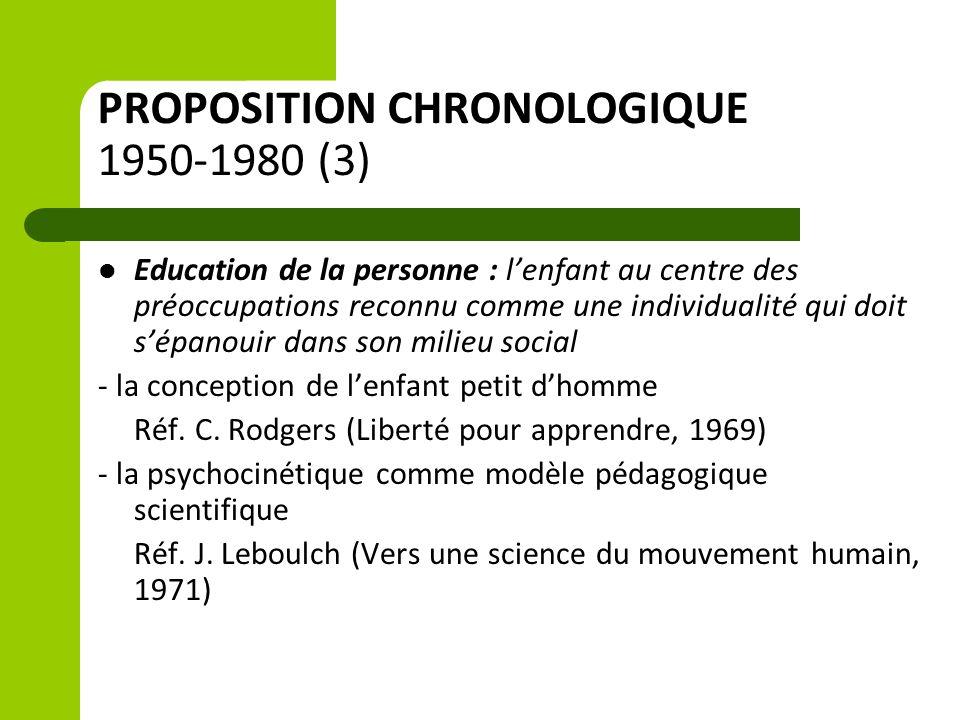 PROPOSITION CHRONOLOGIQUE 1950-1980 (3) Education de la personne : l'enfant au centre des préoccupations reconnu comme une individualité qui doit s'épanouir dans son milieu social - la conception de l'enfant petit d'homme Réf.