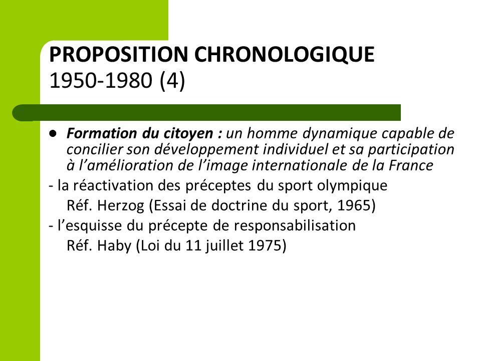 PROPOSITION CHRONOLOGIQUE 1950-1980 (4) Formation du citoyen : un homme dynamique capable de concilier son développement individuel et sa participation à l'amélioration de l'image internationale de la France - la réactivation des préceptes du sport olympique Réf.