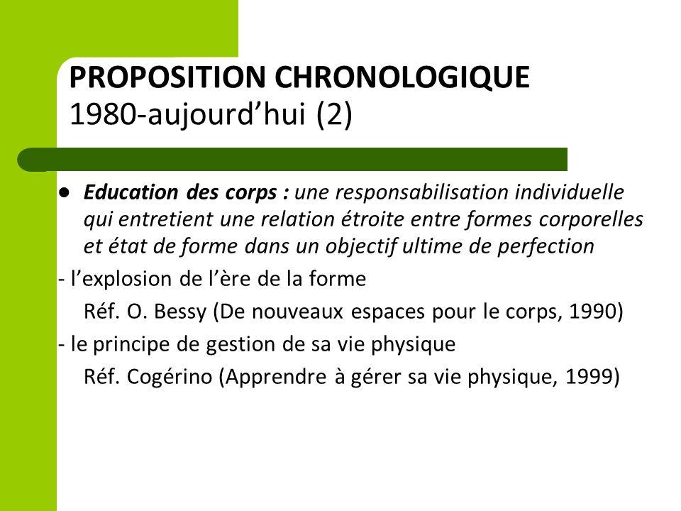 PROPOSITION CHRONOLOGIQUE 1980-aujourd'hui (2) Education des corps : une responsabilisation individuelle qui entretient une relation étroite entre formes corporelles et état de forme dans un objectif ultime de perfection - l'explosion de l'ère de la forme Réf.