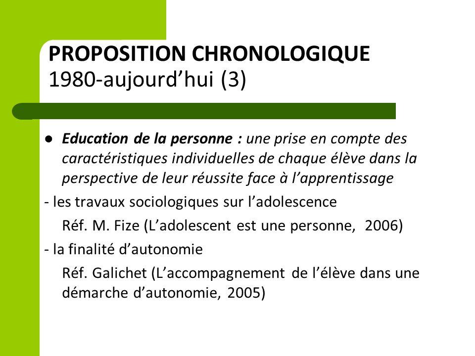 PROPOSITION CHRONOLOGIQUE 1980-aujourd'hui (3) Education de la personne : une prise en compte des caractéristiques individuelles de chaque élève dans la perspective de leur réussite face à l'apprentissage - les travaux sociologiques sur l'adolescence Réf.