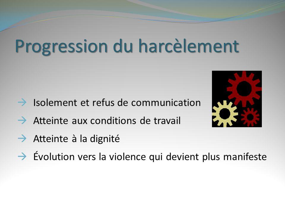 Progression du harcèlement  Isolement et refus de communication  Atteinte aux conditions de travail  Atteinte à la dignité  Évolution vers la viol