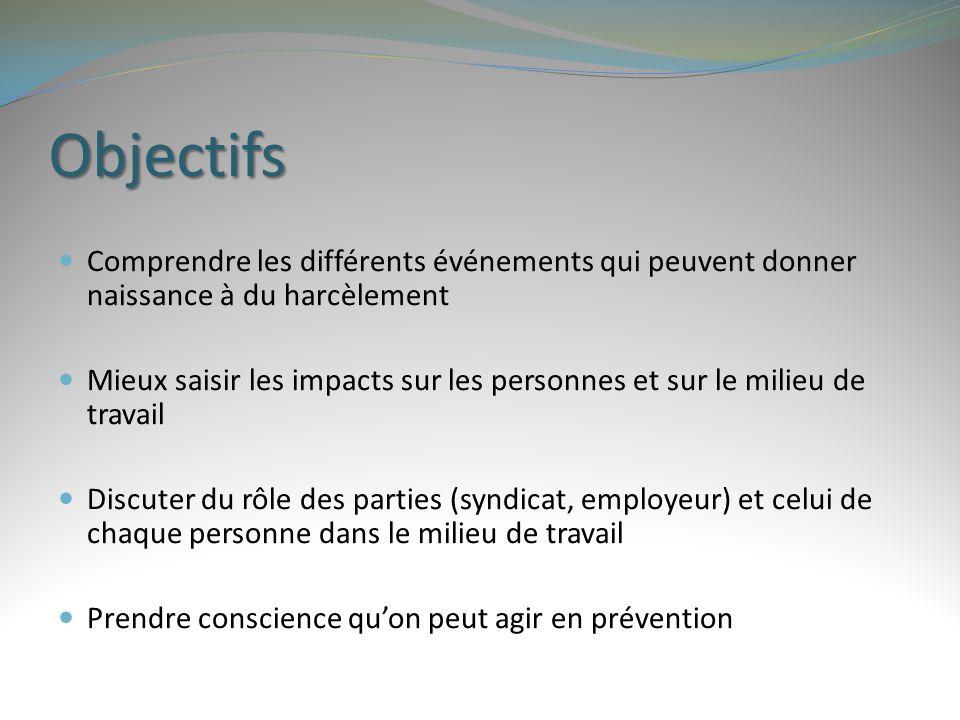 Objectifs Comprendre les différents événements qui peuvent donner naissance à du harcèlement Mieux saisir les impacts sur les personnes et sur le mili