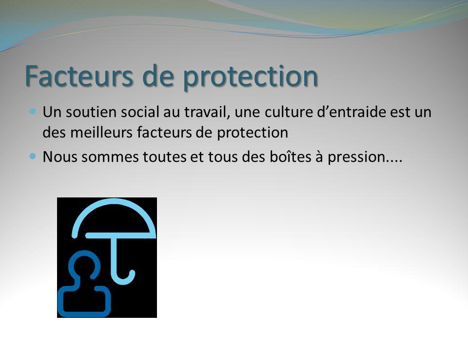 Facteurs de protection Un soutien social au travail, une culture d'entraide est un des meilleurs facteurs de protection Nous sommes toutes et tous des