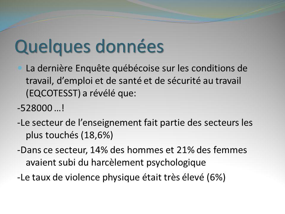 Quelques données La dernière Enquête québécoise sur les conditions de travail, d'emploi et de santé et de sécurité au travail (EQCOTESST) a révélé que