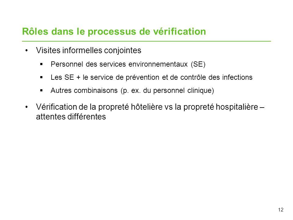 Rôles dans le processus de vérification Visites informelles conjointes  Personnel des services environnementaux (SE)  Les SE + le service de prévent