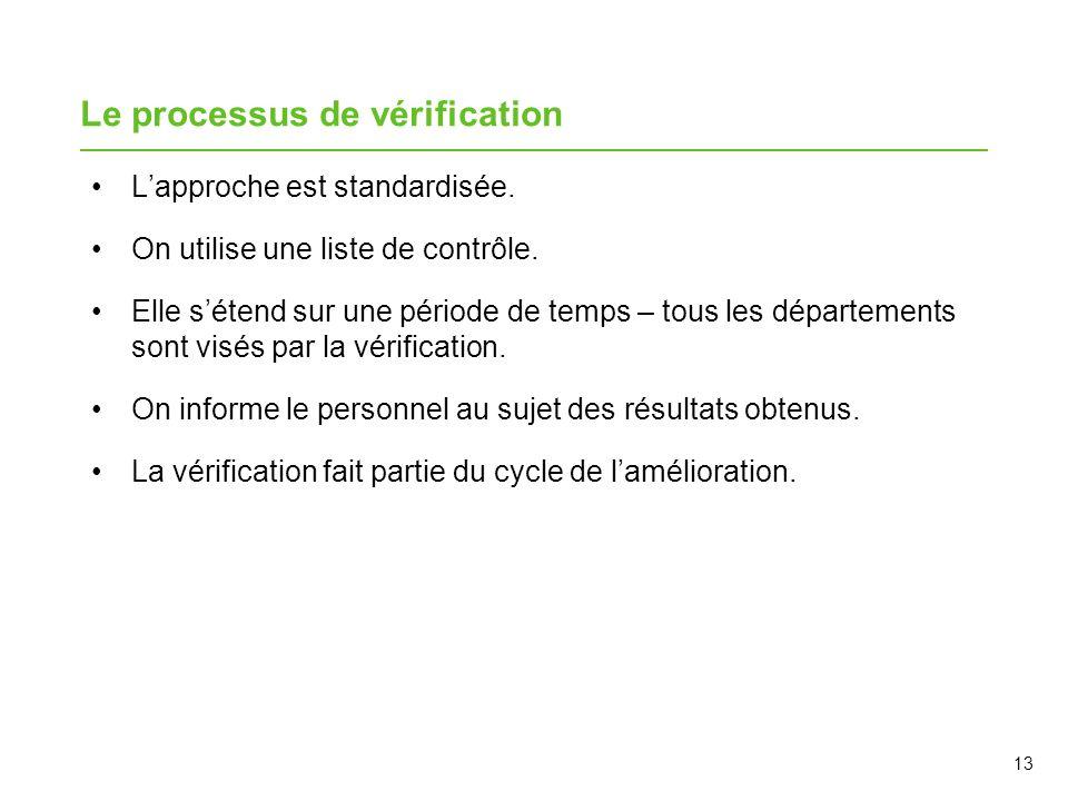Le processus de vérification L'approche est standardisée. On utilise une liste de contrôle. Elle s'étend sur une période de temps – tous les départeme