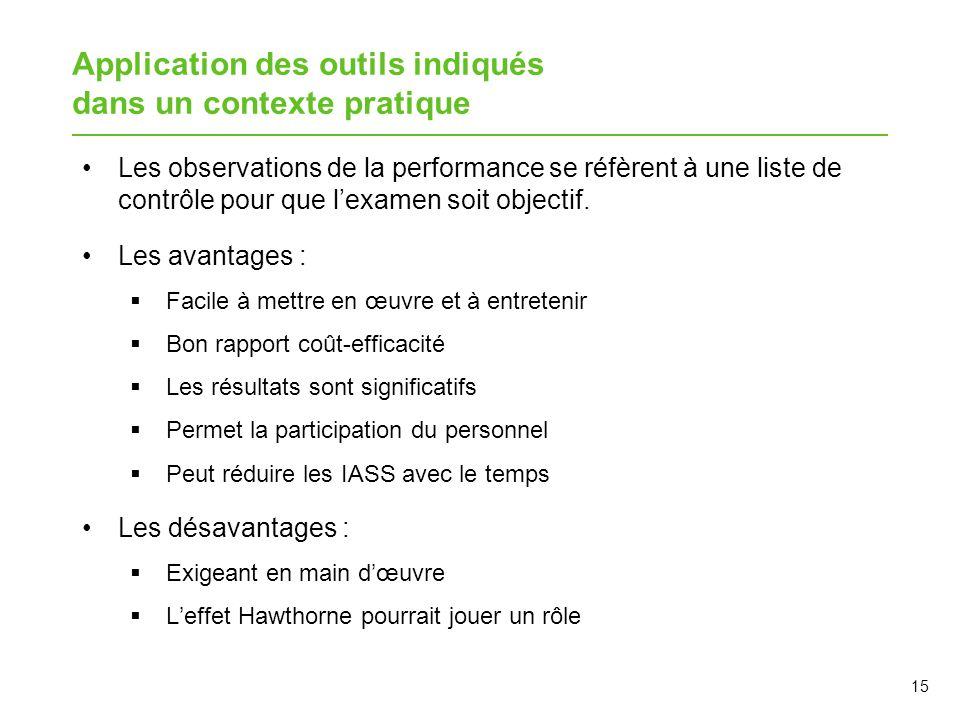 Application des outils indiqués dans un contexte pratique Les observations de la performance se réfèrent à une liste de contrôle pour que l'examen soi