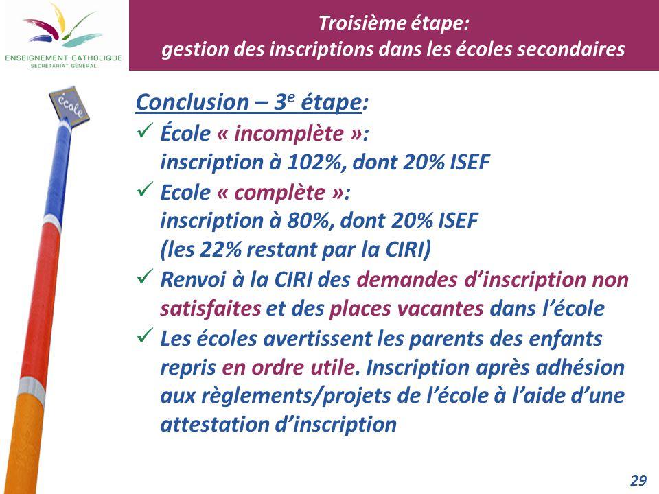 29 Conclusion – 3 e étape: École « incomplète »: inscription à 102%, dont 20% ISEF Ecole « complète »: inscription à 80%, dont 20% ISEF (les 22% resta