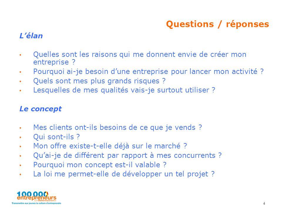 Questions / réponses L'élan Quelles sont les raisons qui me donnent envie de créer mon entreprise .