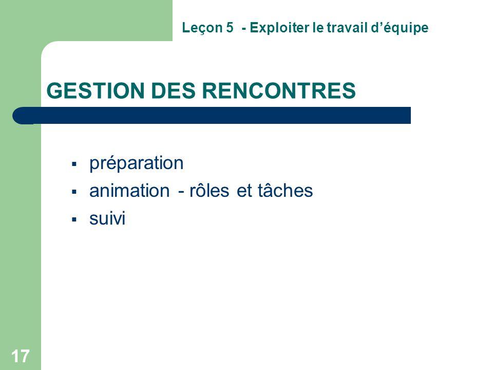 17 GESTION DES RENCONTRES  préparation  animation - rôles et tâches  suivi Leçon 5 - Exploiter le travail d'équipe