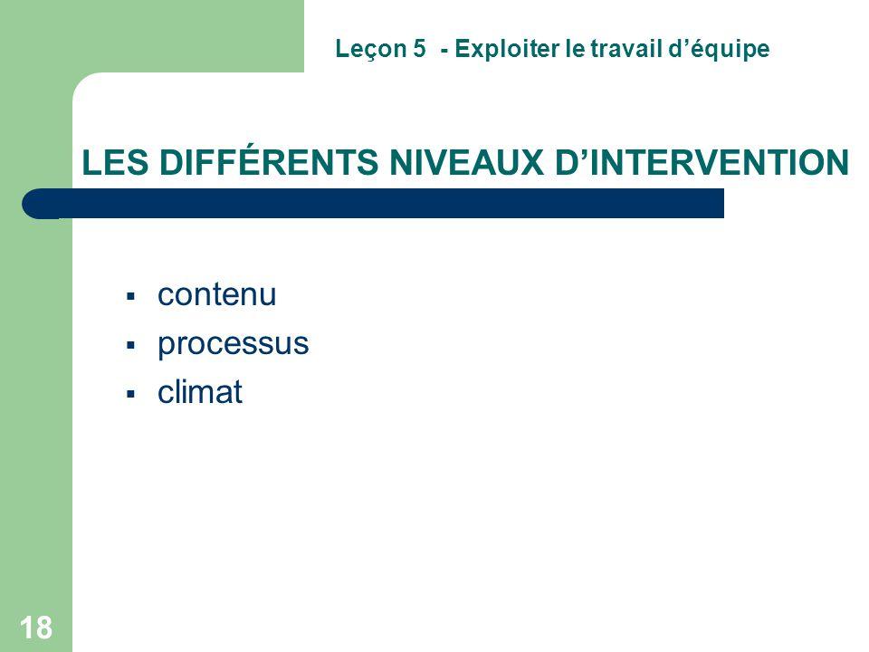 18 LES DIFFÉRENTS NIVEAUX D'INTERVENTION  contenu  processus  climat Leçon 5 - Exploiter le travail d'équipe