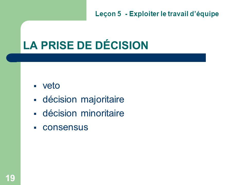 19 LA PRISE DE DÉCISION  veto  décision majoritaire  décision minoritaire  consensus Leçon 5 - Exploiter le travail d'équipe