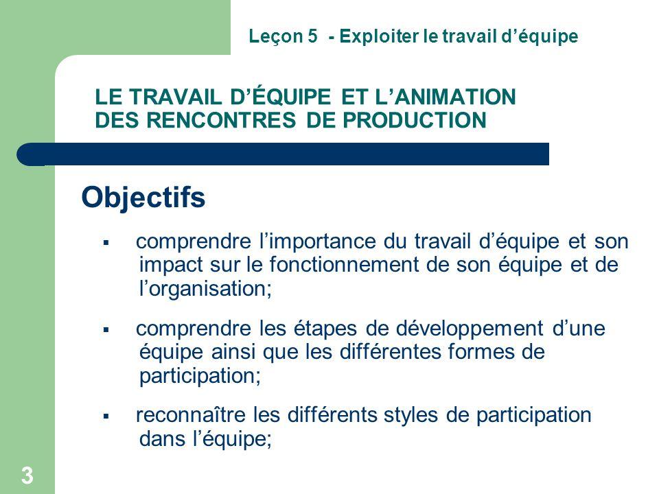 3 LE TRAVAIL D'ÉQUIPE ET L'ANIMATION DES RENCONTRES DE PRODUCTION Objectifs  comprendre l'importance du travail d'équipe et son impact sur le fonctio