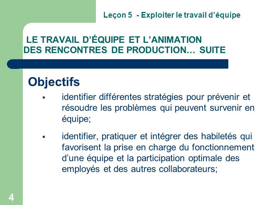 4 LE TRAVAIL D'ÉQUIPE ET L'ANIMATION DES RENCONTRES DE PRODUCTION… SUITE Objectifs  identifier différentes stratégies pour prévenir et résoudre les p