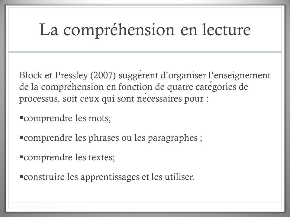 La compréhension en lecture Block et Pressley (2007) sugge ̀ rent d'organiser l'enseignement de la comprehension en fonction de quatre categories de processus, soit ceux qui sont necessaires pour :  comprendre les mots;  comprendre les phrases ou les paragraphes ;  comprendre les textes;  construire les apprentissages et les utiliser.