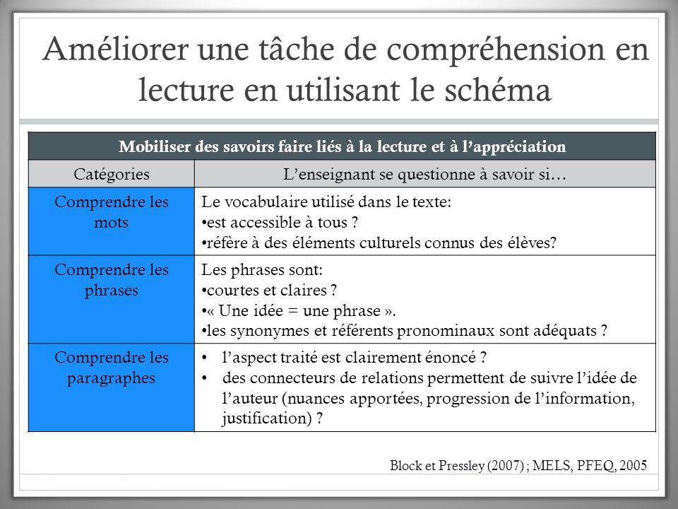 Améliorer une tâche de compréhension en lecture en utilisant le schéma Mobiliser des savoirs faire liés à la lecture et à l'appréciation CatégoriesL'e