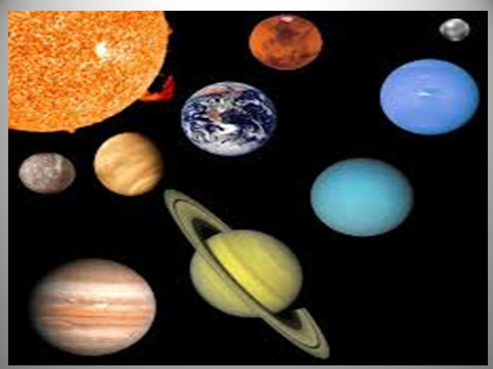 Les planètes en 5 minutes Conclusion (Un bref rappel + une phrase d'ouverture) 1.En résumé, les planètes se composent de roches, de minéraux ou même de gaz.