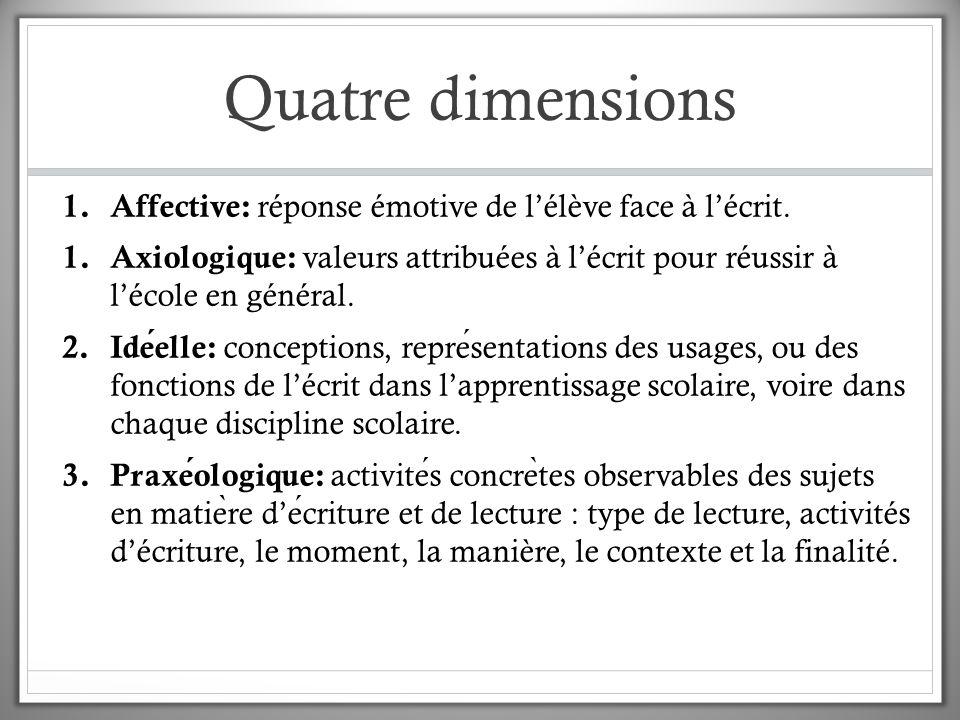 Quatre dimensions 1. Affective: réponse émotive de l'élève face à l'écrit. 1. Axiologique: valeurs attribuées à l'écrit pour réussir à l'école en géné
