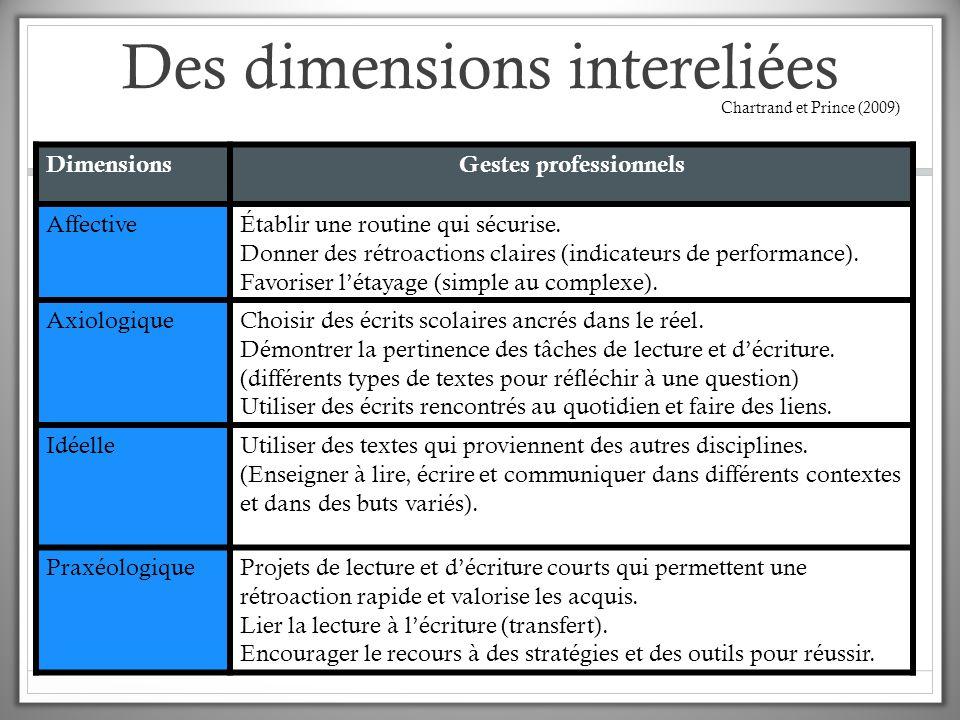 Des dimensions intereliées DimensionsGestes professionnels AffectiveÉtablir une routine qui sécurise. Donner des rétroactions claires (indicateurs de